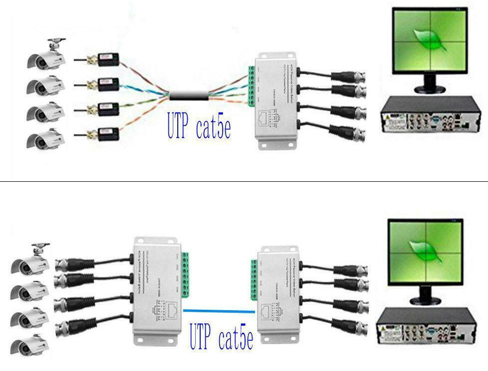 Balun Transceptor 4 Canales Chicotes Multinorma